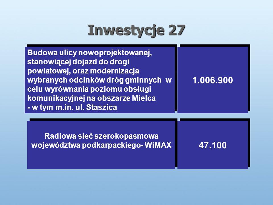 Inwestycje 27 Budowa ulicy nowoprojektowanej, stanowiącej dojazd do drogi powiatowej, oraz modernizacja wybranych odcinków dróg gminnych w celu wyrównania poziomu obsługi komunikacyjnej na obszarze Mielca - w tym m.in.