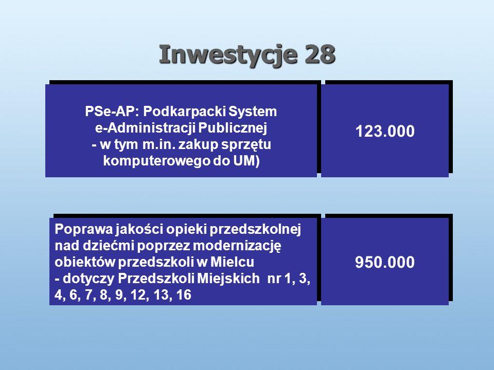 Inwestycje 28 PSe-AP: Podkarpacki System e-Administracji Publicznej - w tym m.in.