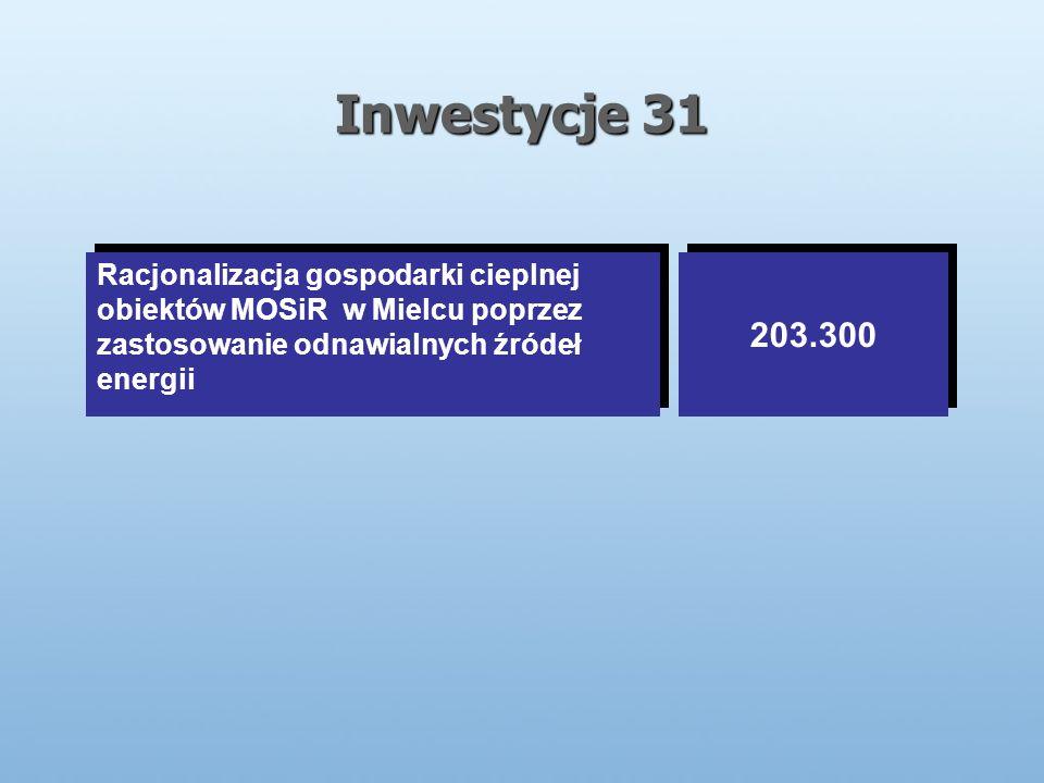 Inwestycje 31 Racjonalizacja gospodarki cieplnej obiektów MOSiR w Mielcu poprzez zastosowanie odnawialnych źródeł energii 203.300