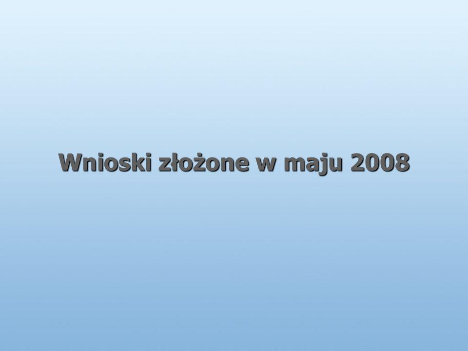 Wnioski złożone w maju 2008
