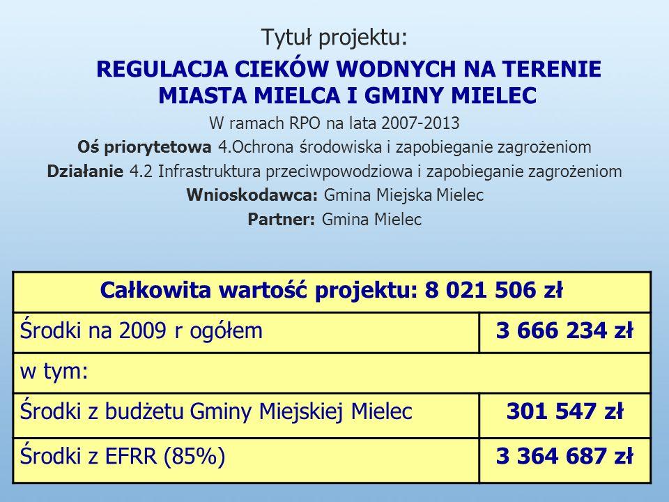 Tytuł projektu: REGULACJA CIEKÓW WODNYCH NA TERENIE MIASTA MIELCA I GMINY MIELEC W ramach RPO na lata 2007-2013 Oś priorytetowa 4.Ochrona środowiska i zapobieganie zagrożeniom Działanie 4.2 Infrastruktura przeciwpowodziowa i zapobieganie zagrożeniom Wnioskodawca: Gmina Miejska Mielec Partner: Gmina Mielec Całkowita wartość projektu: 8 021 506 zł Środki na 2009 r ogółem3 666 234 zł w tym: Środki z budżetu Gminy Miejskiej Mielec301 547 zł Środki z EFRR (85%)3 364 687 zł