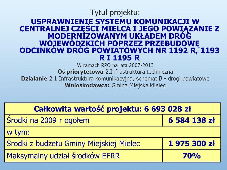 Tytuł projektu: USPRAWNIENIE SYSTEMU KOMUNIKACJI W CENTRALNEJ CZĘŚCI MIELCA I JEGO POWIĄZANIE Z MODERNIZOWANYM UKŁADEM DRÓG WOJEWÓDZKICH POPRZEZ PRZEBUDOWĘ ODCINKÓW DRÓG POWIATOWYCH NR 1192 R, 1193 R I 1195 R W ramach RPO na lata 2007-2013 Oś priorytetowa 2.Infrastruktura techniczna Działanie 2.1 Infrastruktura komunikacyjna, schemat B - drogi powiatowe Wnioskodawca: Gmina Miejska Mielec Całkowita wartość projektu: 6 693 028 zł Środki na 2009 r ogółem6 584 138 zł w tym: Środki z budżetu Gminy Miejskiej Mielec1 975 300 zł Maksymalny udział środków EFRR70%