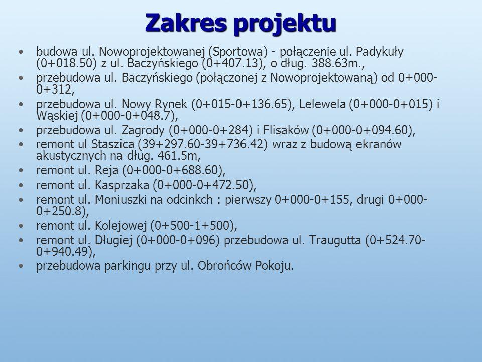 Zakres projektu budowa ul. Nowoprojektowanej (Sportowa) - połączenie ul.