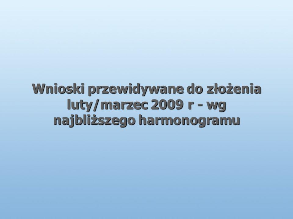 Wnioski przewidywane do złożenia luty/marzec 2009 r - wg najbliższego harmonogramu