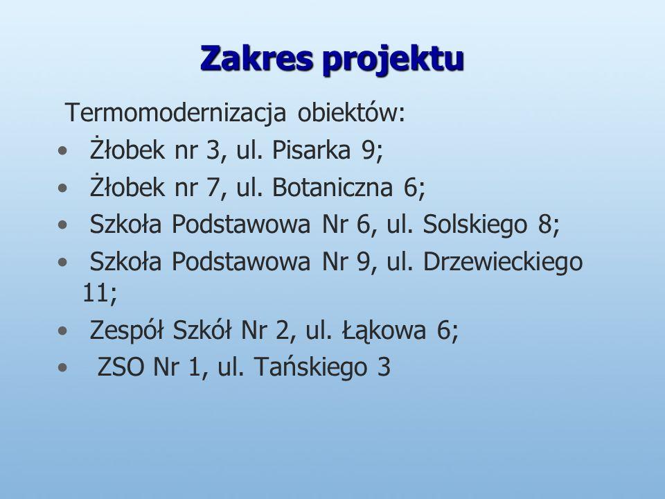 Zakres projektu Termomodernizacja obiektów: Żłobek nr 3, ul.
