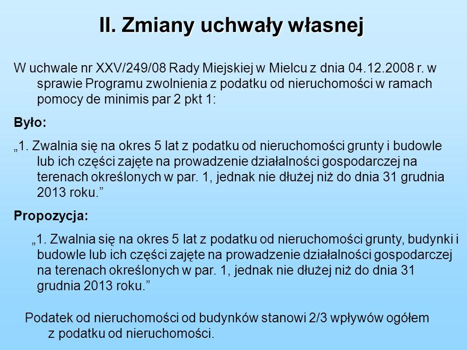 II. Zmiany uchwały własnej W uchwale nr XXV/249/08 Rady Miejskiej w Mielcu z dnia 04.12.2008 r.