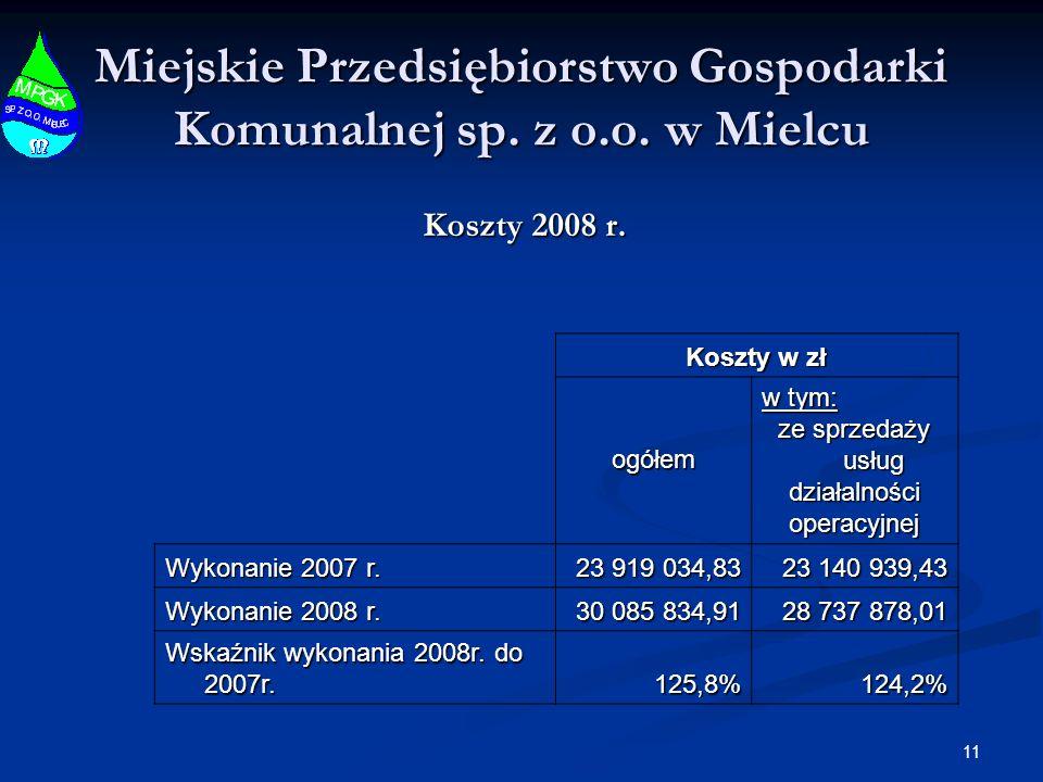 11 Miejskie Przedsiębiorstwo Gospodarki Komunalnej sp.