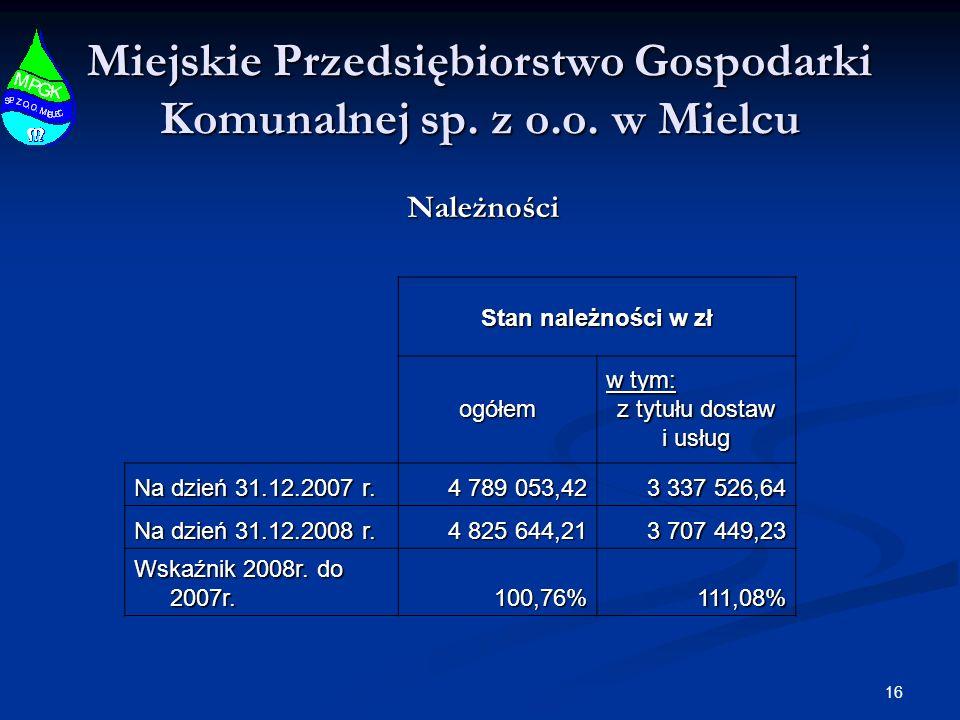 16 Miejskie Przedsiębiorstwo Gospodarki Komunalnej sp.