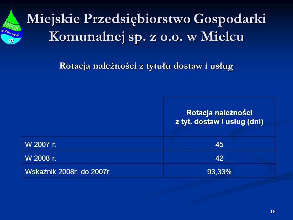 18 Miejskie Przedsiębiorstwo Gospodarki Komunalnej sp.