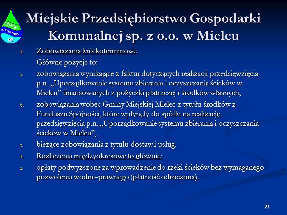 21 Miejskie Przedsiębiorstwo Gospodarki Komunalnej sp.