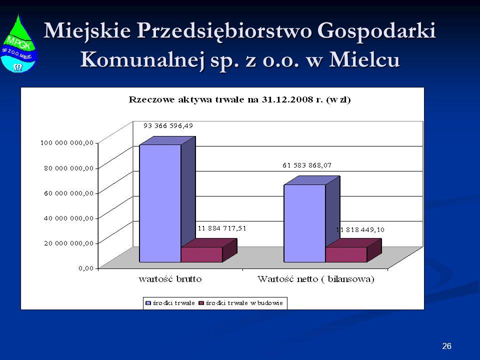 26 Miejskie Przedsiębiorstwo Gospodarki Komunalnej sp. z o.o. w Mielcu