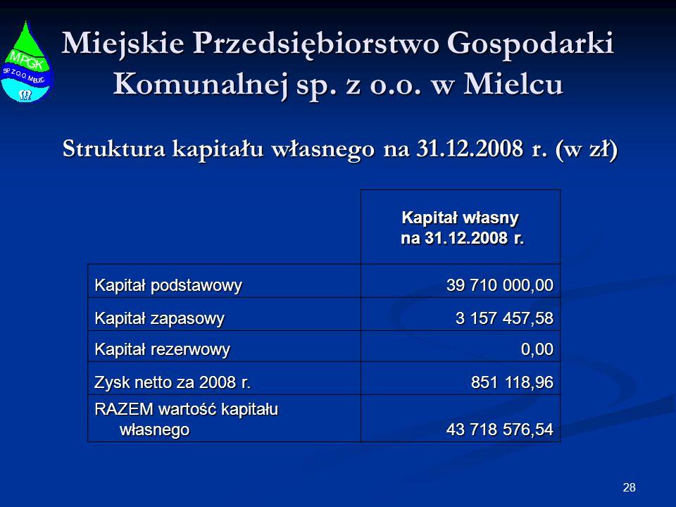 28 Miejskie Przedsiębiorstwo Gospodarki Komunalnej sp.