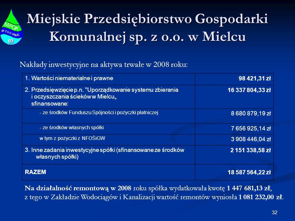 32 Miejskie Przedsiębiorstwo Gospodarki Komunalnej sp.