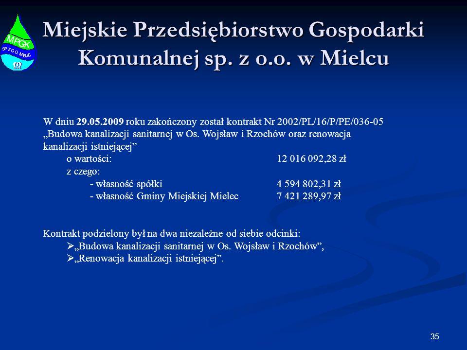 35 Miejskie Przedsiębiorstwo Gospodarki Komunalnej sp.
