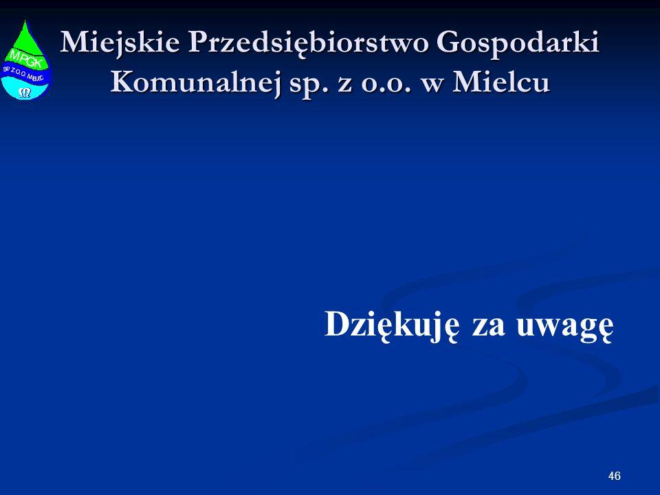 46 Miejskie Przedsiębiorstwo Gospodarki Komunalnej sp. z o.o. w Mielcu Dziękuję za uwagę