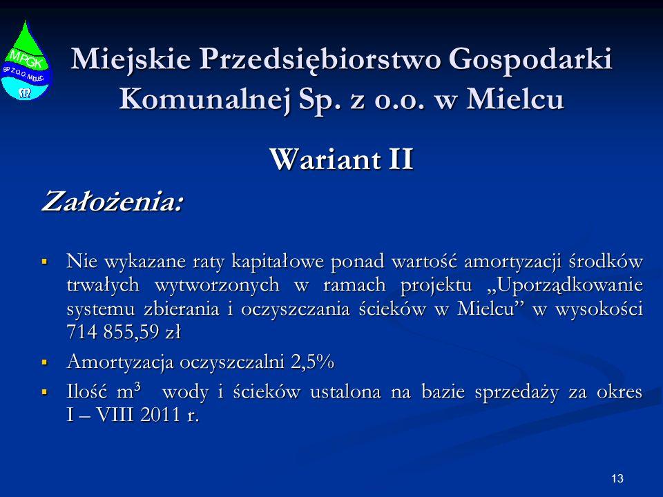 Miejskie Przedsiębiorstwo Gospodarki Komunalnej Sp. z o.o. w Mielcu Wariant II Założenia: Nie wykazane raty kapitałowe ponad wartość amortyzacji środk