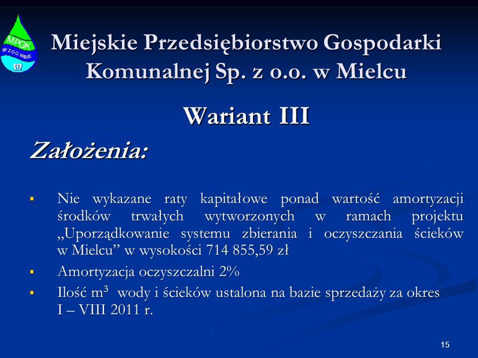 Miejskie Przedsiębiorstwo Gospodarki Komunalnej Sp. z o.o. w Mielcu Wariant III Założenia: Nie wykazane raty kapitałowe ponad wartość amortyzacji środ