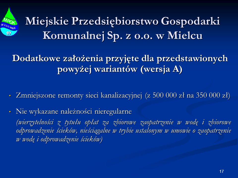 Miejskie Przedsiębiorstwo Gospodarki Komunalnej Sp. z o.o. w Mielcu Dodatkowe założenia przyjęte dla przedstawionych powyżej wariantów (wersja A) Zmni