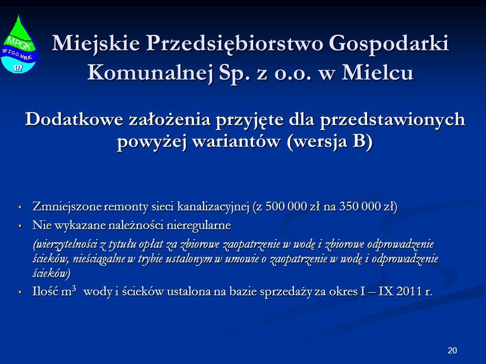 Miejskie Przedsiębiorstwo Gospodarki Komunalnej Sp. z o.o. w Mielcu Dodatkowe założenia przyjęte dla przedstawionych powyżej wariantów (wersja B) Zmni