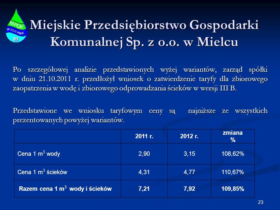Miejskie Przedsiębiorstwo Gospodarki Komunalnej Sp. z o.o. w Mielcu Po szczegółowej analizie przedstawionych wyżej wariantów, zarząd spółki w dniu 21.