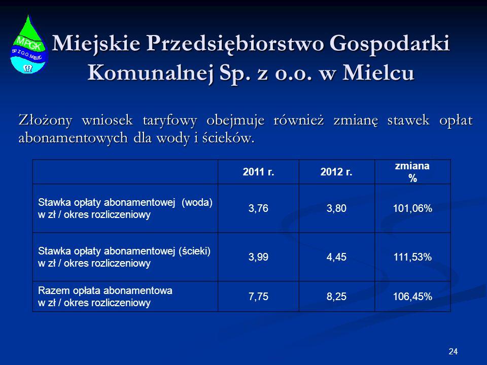 Miejskie Przedsiębiorstwo Gospodarki Komunalnej Sp. z o.o. w Mielcu Złożony wniosek taryfowy obejmuje również zmianę stawek opłat abonamentowych dla w