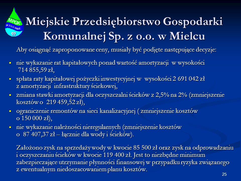 Miejskie Przedsiębiorstwo Gospodarki Komunalnej Sp. z o.o. w Mielcu Aby osiągnąć zaproponowane ceny, musiały być podjęte następujące decyzje: nie wyka