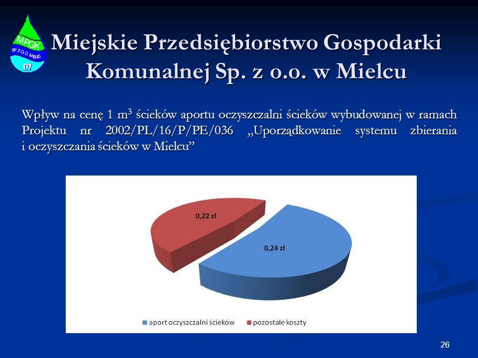 Miejskie Przedsiębiorstwo Gospodarki Komunalnej Sp. z o.o. w Mielcu Wpływ na cenę 1 m 3 ścieków aportu oczyszczalni ścieków wybudowanej w ramach Proje