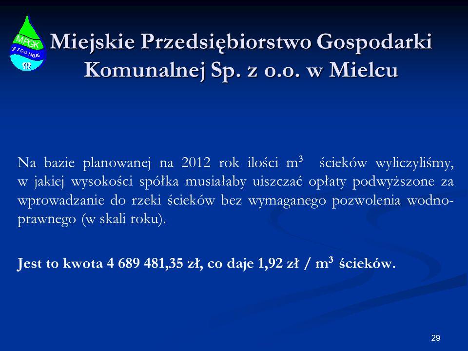 Miejskie Przedsiębiorstwo Gospodarki Komunalnej Sp. z o.o. w Mielcu Na bazie planowanej na 2012 rok ilości m 3 ścieków wyliczyliśmy, w jakiej wysokośc