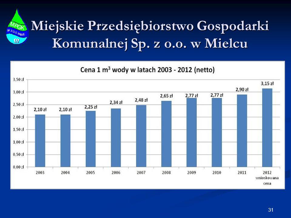 Miejskie Przedsiębiorstwo Gospodarki Komunalnej Sp. z o.o. w Mielcu 31