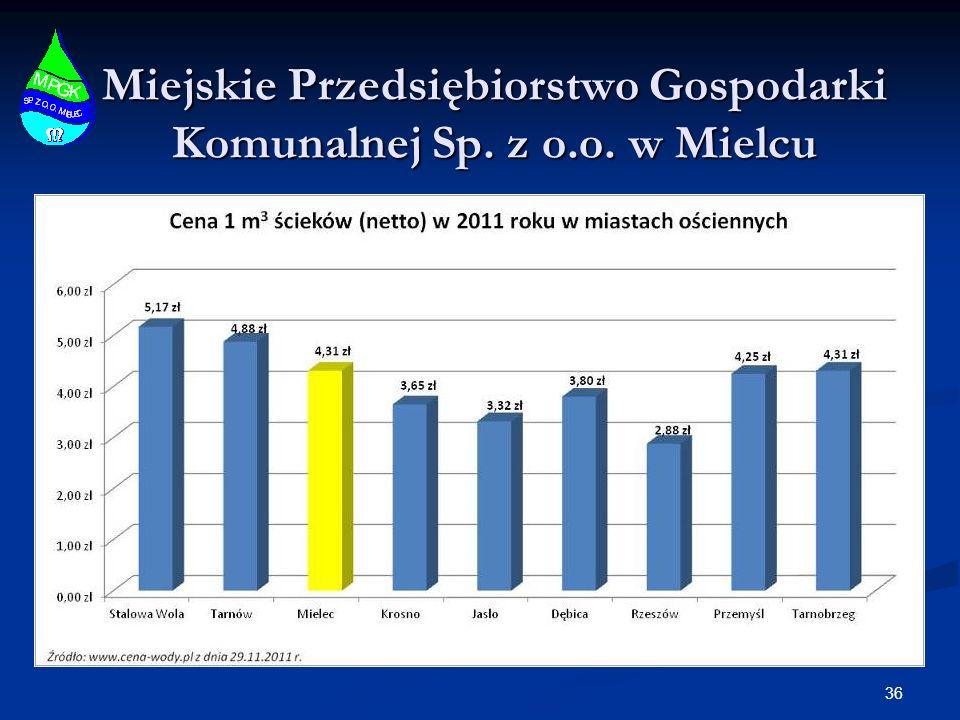 Miejskie Przedsiębiorstwo Gospodarki Komunalnej Sp. z o.o. w Mielcu 36