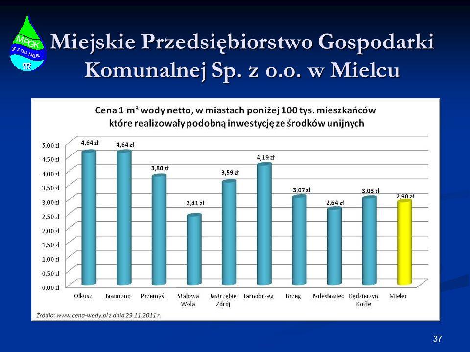 Miejskie Przedsiębiorstwo Gospodarki Komunalnej Sp. z o.o. w Mielcu 37