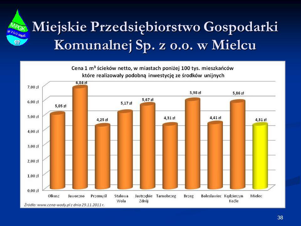 Miejskie Przedsiębiorstwo Gospodarki Komunalnej Sp. z o.o. w Mielcu 38
