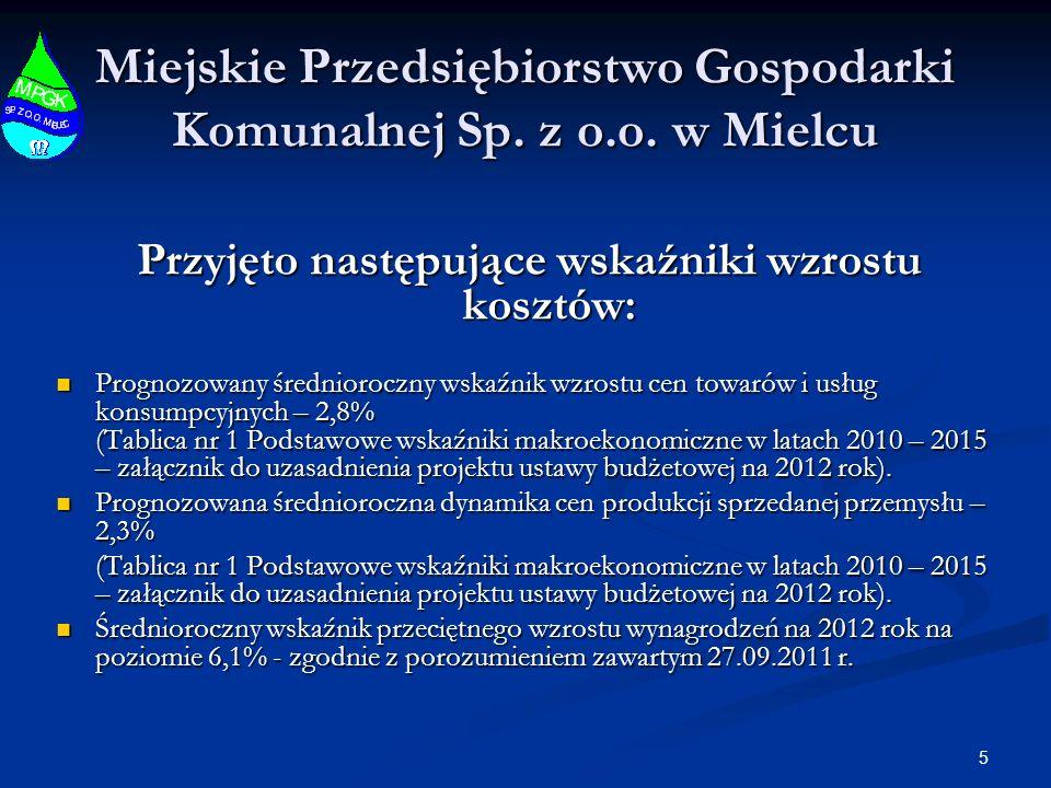 5 Miejskie Przedsiębiorstwo Gospodarki Komunalnej Sp. z o.o. w Mielcu Przyjęto następujące wskaźniki wzrostu kosztów: Prognozowany średnioroczny wskaź