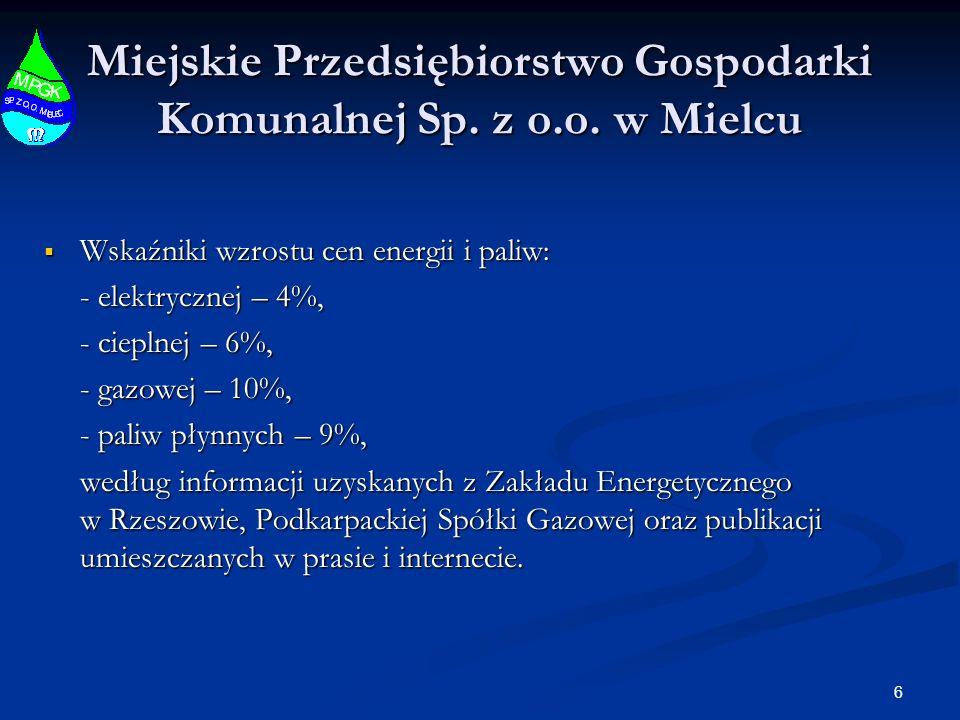 6 Miejskie Przedsiębiorstwo Gospodarki Komunalnej Sp. z o.o. w Mielcu Wskaźniki wzrostu cen energii i paliw: Wskaźniki wzrostu cen energii i paliw: -