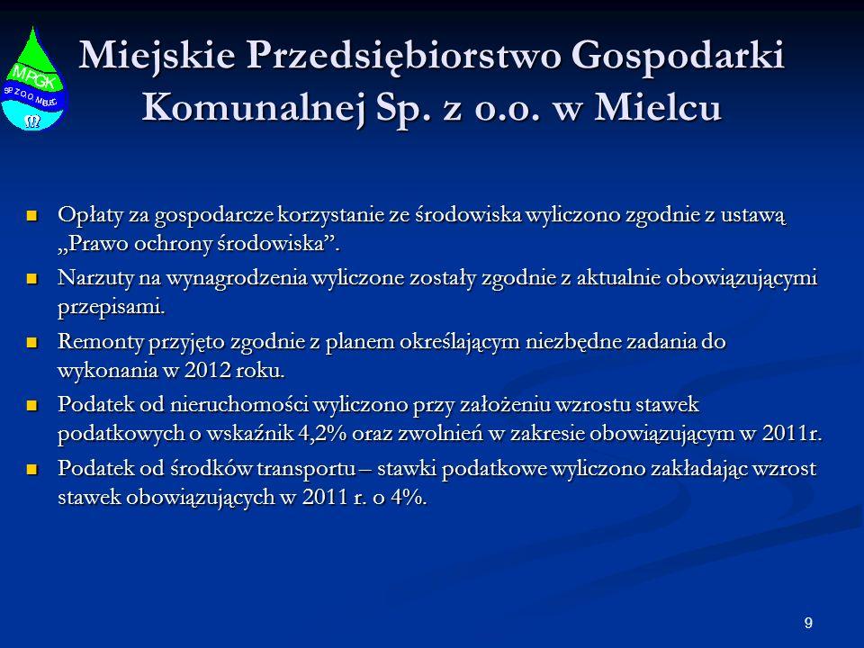 9 Miejskie Przedsiębiorstwo Gospodarki Komunalnej Sp. z o.o. w Mielcu Opłaty za gospodarcze korzystanie ze środowiska wyliczono zgodnie z ustawą Prawo