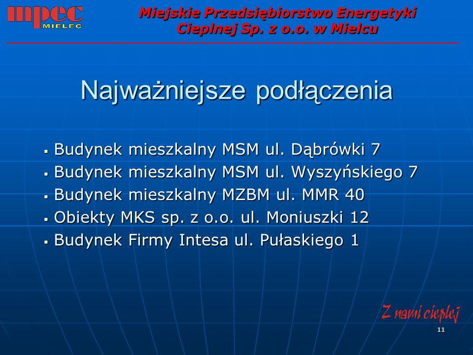 11 Najważniejsze podłączenia Budynek mieszkalny MSM ul. Dąbrówki 7 Budynek mieszkalny MSM ul. Dąbrówki 7 Budynek mieszkalny MSM ul. Wyszyńskiego 7 Bud