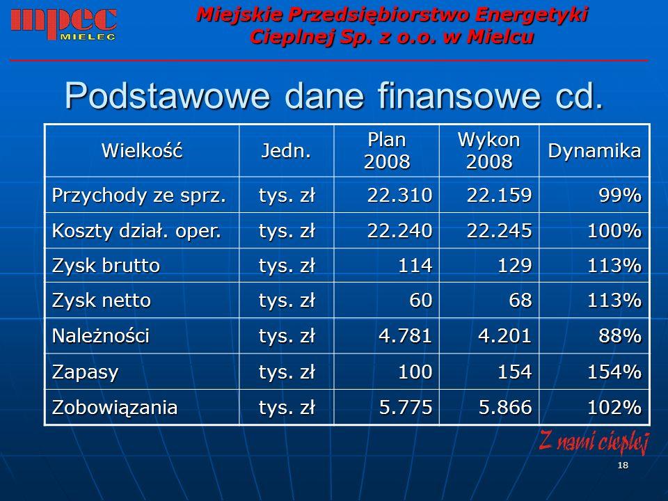 18 Podstawowe dane finansowe cd. Miejskie Przedsiębiorstwo Energetyki Cieplnej Sp.