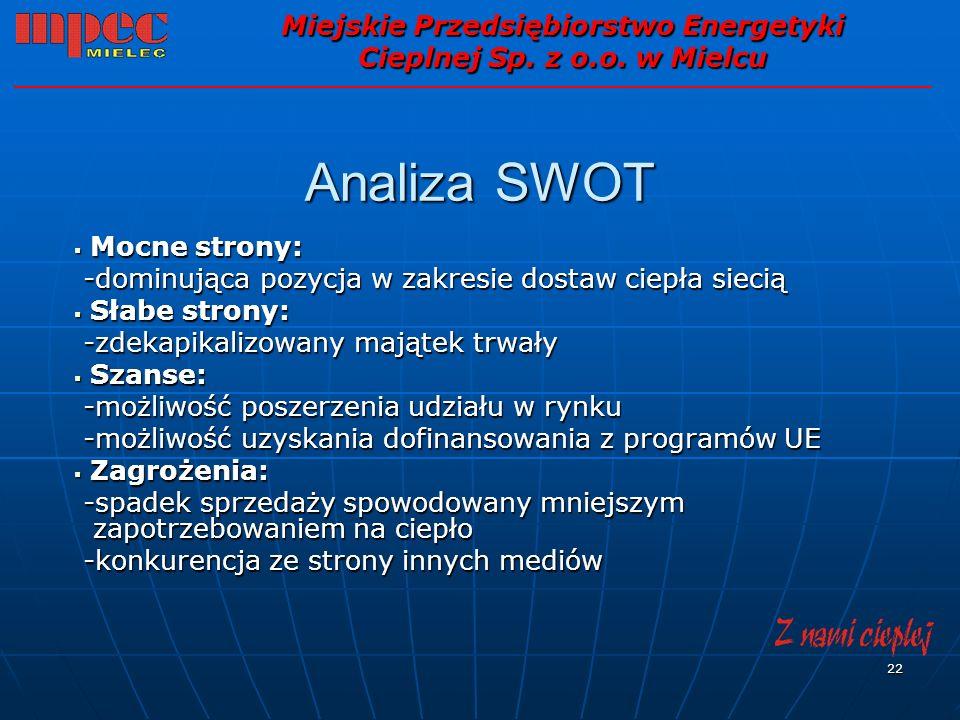 22 Analiza SWOT Mocne strony: Mocne strony: -dominująca pozycja w zakresie dostaw ciepła siecią -dominująca pozycja w zakresie dostaw ciepła siecią Sł