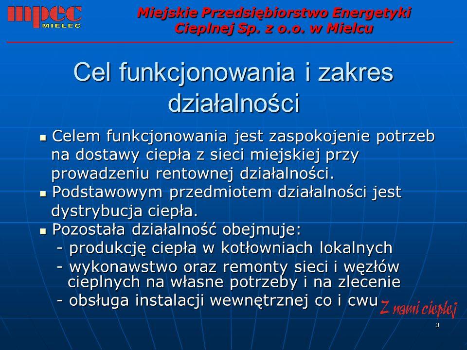 4 Dane charakterystyczne / stan na 31.12.2008 / Miejskie Przedsiębiorstwo Energetyki Cieplnej Sp.