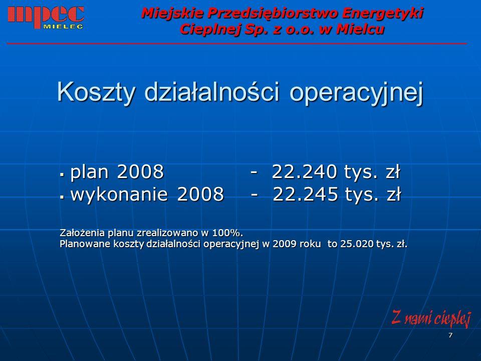 7 Koszty działalności operacyjnej plan 2008 - 22.240 tys. zł plan 2008 - 22.240 tys. zł wykonanie 2008 - 22.245 tys. zł wykonanie 2008 - 22.245 tys. z