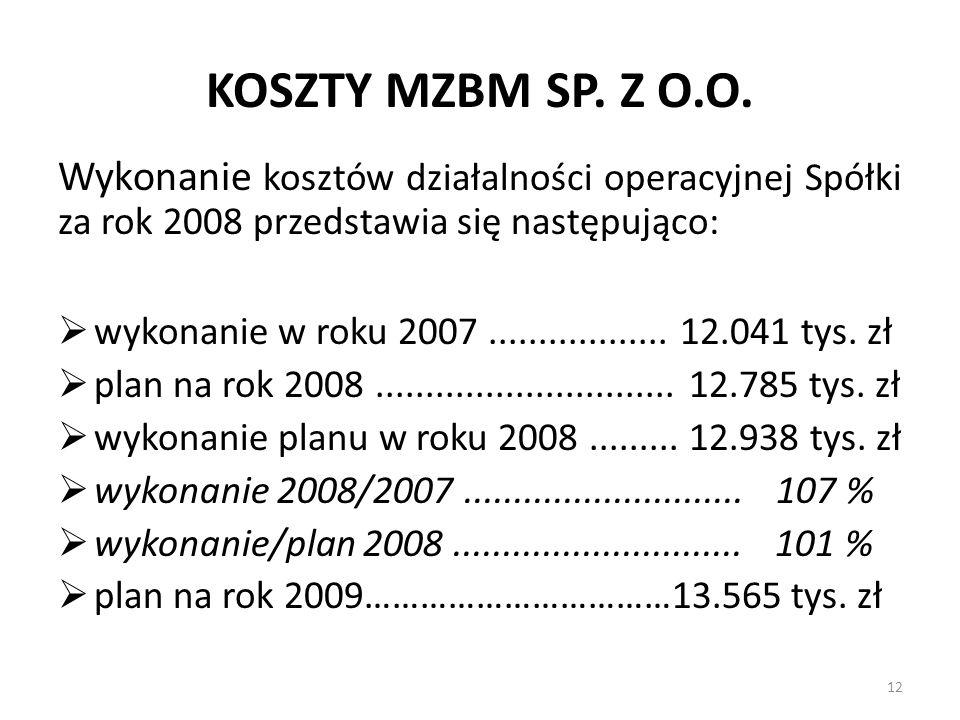 KOSZTY MZBM SP. Z O.O. Wykonanie kosztów działalności operacyjnej Spółki za rok 2008 przedstawia się następująco: wykonanie w roku 2007...............
