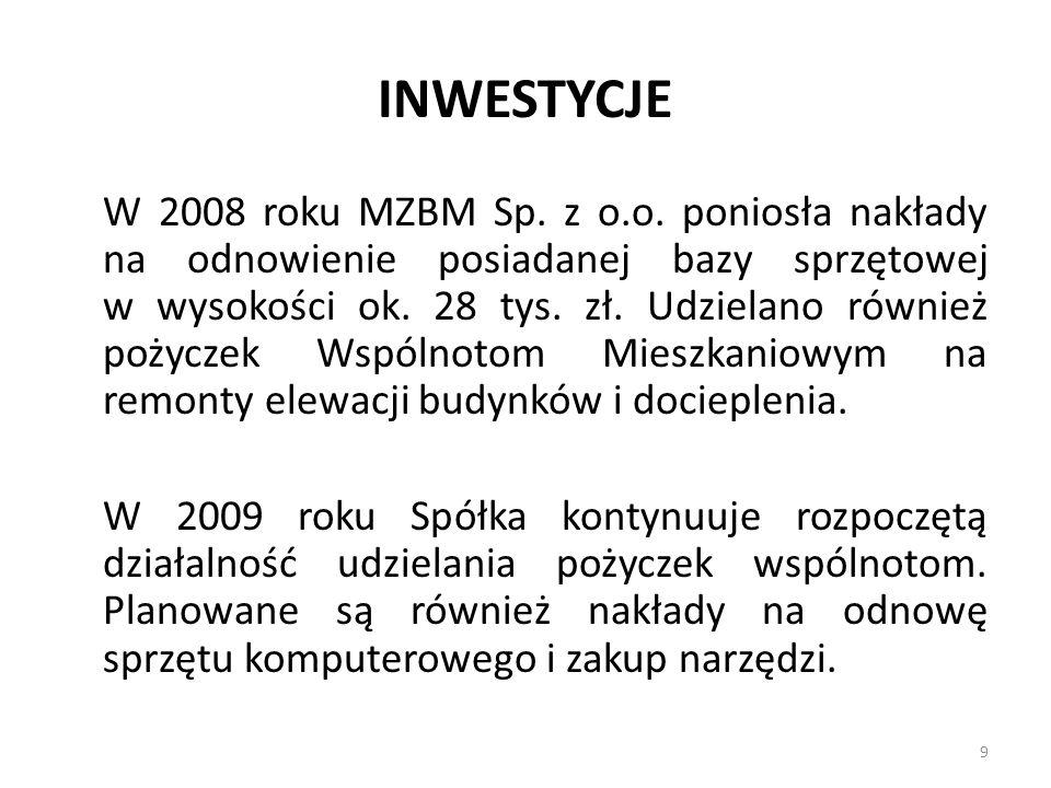INWESTYCJE W 2008 roku MZBM Sp. z o.o. poniosła nakłady na odnowienie posiadanej bazy sprzętowej w wysokości ok. 28 tys. zł. Udzielano również pożycze