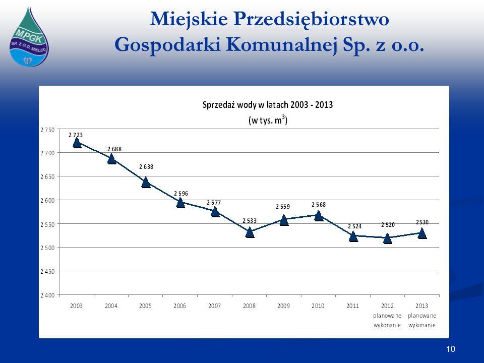 Miejskie Przedsiębiorstwo Gospodarki Komunalnej Sp. z o.o. 10