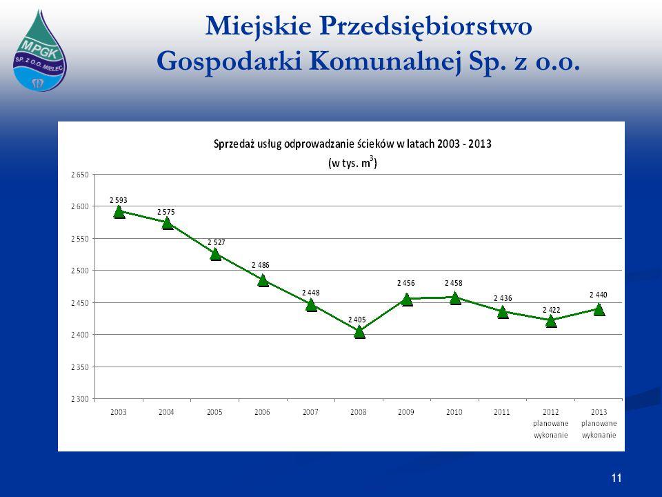 Miejskie Przedsiębiorstwo Gospodarki Komunalnej Sp. z o.o. 11