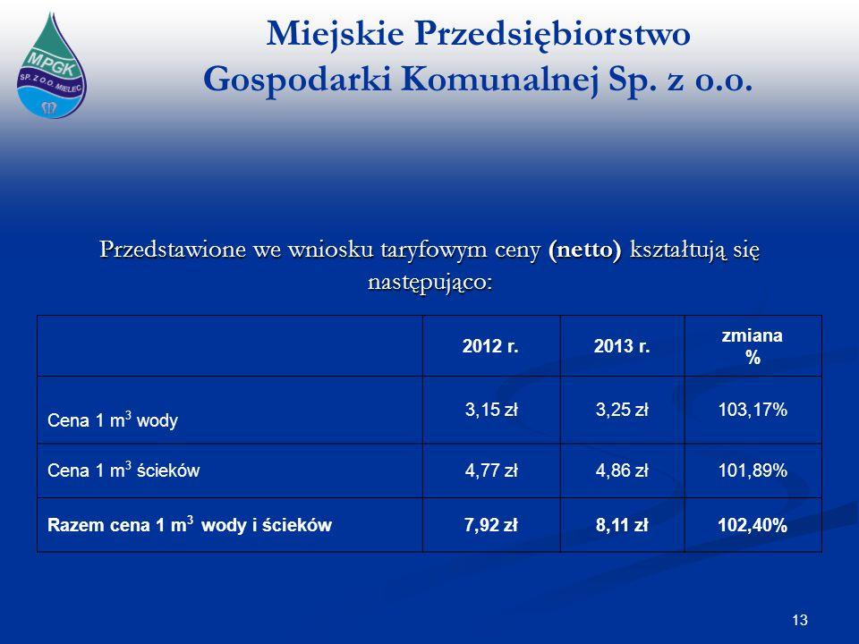 Miejskie Przedsiębiorstwo Gospodarki Komunalnej Sp. z o.o. Przedstawione we wniosku taryfowym ceny (netto) kształtują się następująco: 13 2012 r.2013