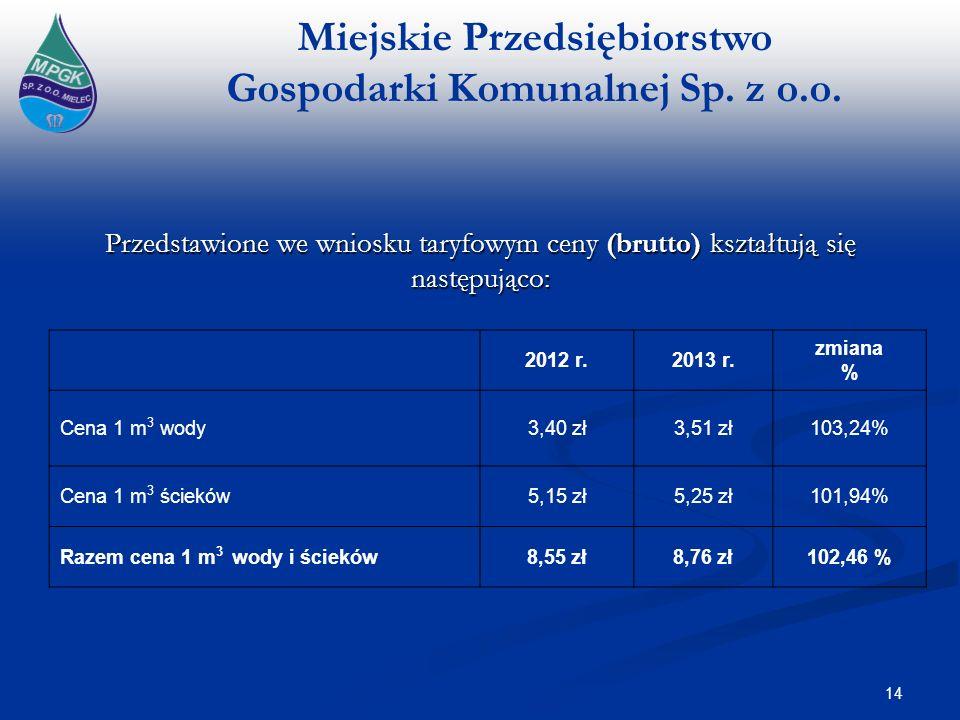 Miejskie Przedsiębiorstwo Gospodarki Komunalnej Sp. z o.o. Przedstawione we wniosku taryfowym ceny (brutto) kształtują się następująco: 14 2012 r.2013