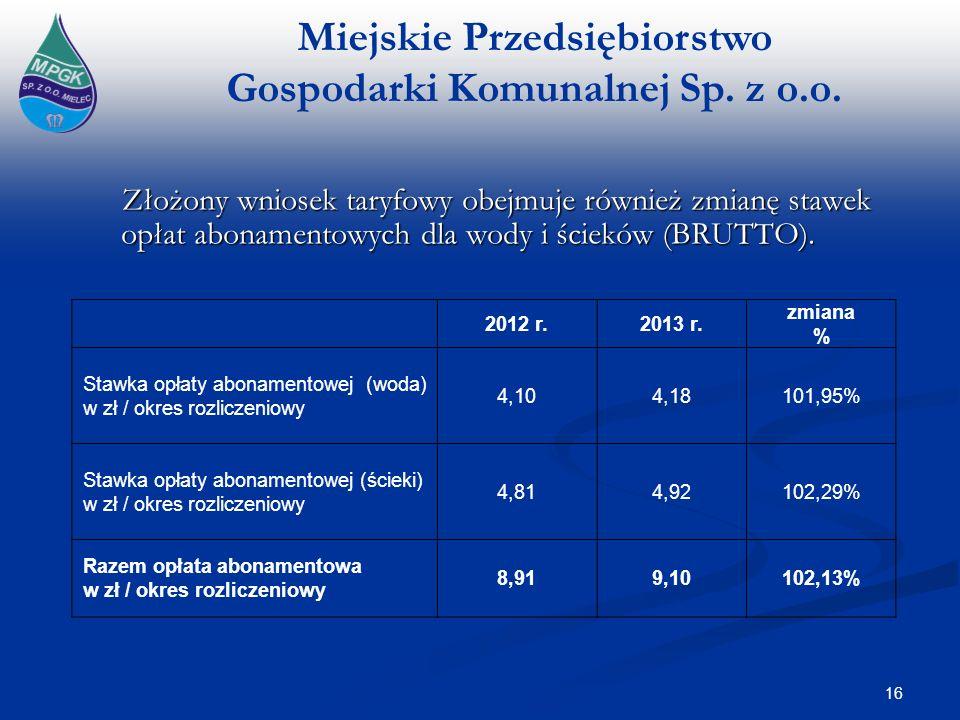 Miejskie Przedsiębiorstwo Gospodarki Komunalnej Sp. z o.o. Złożony wniosek taryfowy obejmuje również zmianę stawek opłat abonamentowych dla wody i ści