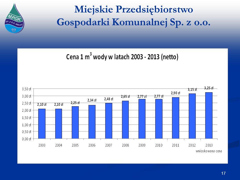 Miejskie Przedsiębiorstwo Gospodarki Komunalnej Sp. z o.o. 17