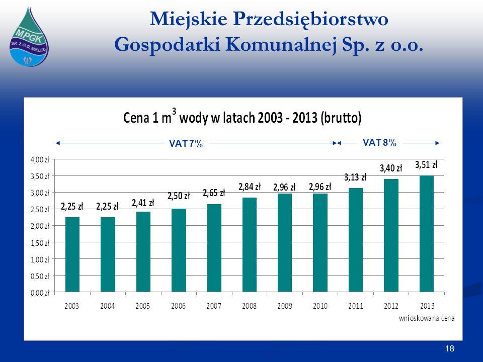 Miejskie Przedsiębiorstwo Gospodarki Komunalnej Sp. z o.o. 18 VAT 7% VAT 8%