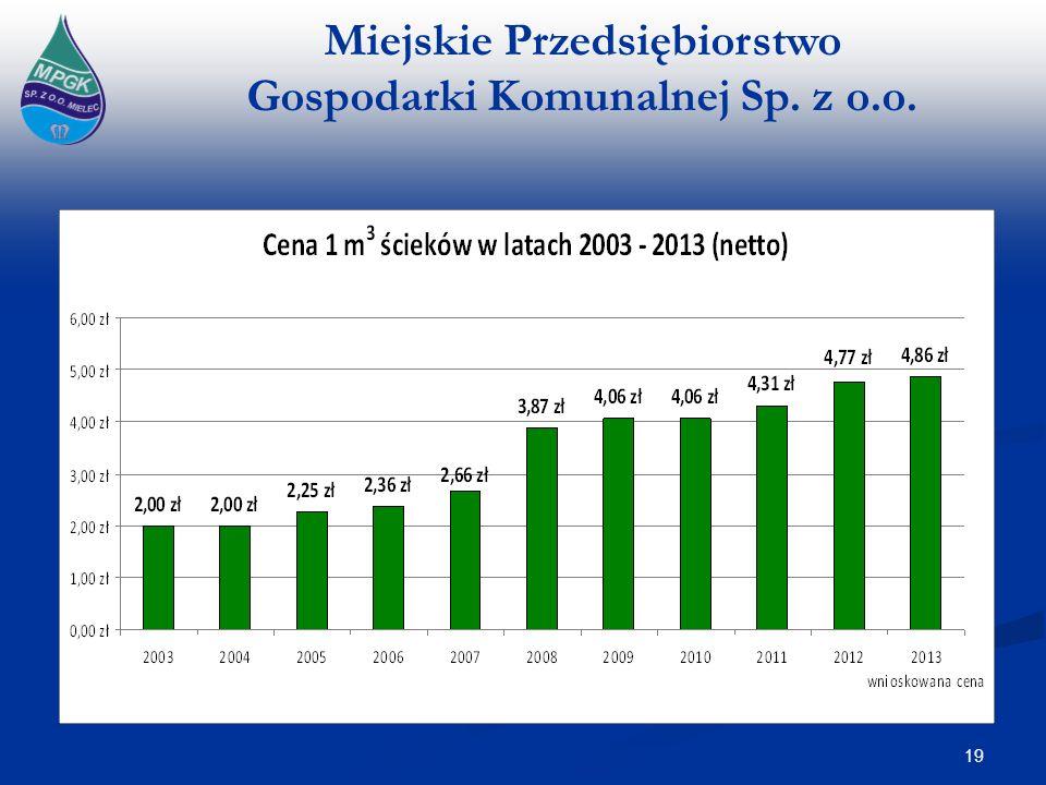 Miejskie Przedsiębiorstwo Gospodarki Komunalnej Sp. z o.o. 19